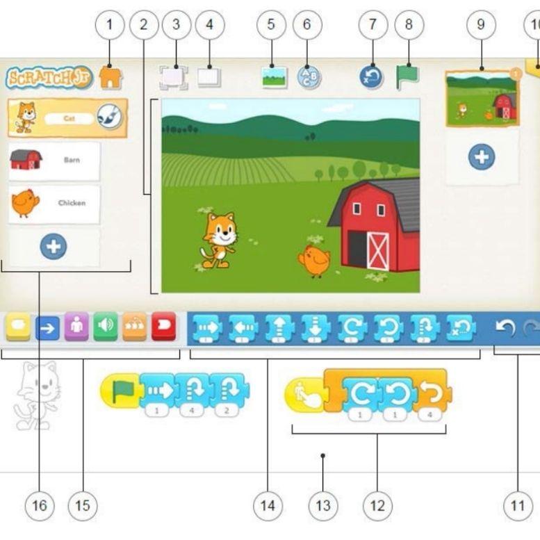 Scratch Junior wurde von Scratch inspiriert und ist im Grunde genommen, die vereinfachte Version für 5 jährige Kinder OHNE Lese-und Schreibkenntnisse.