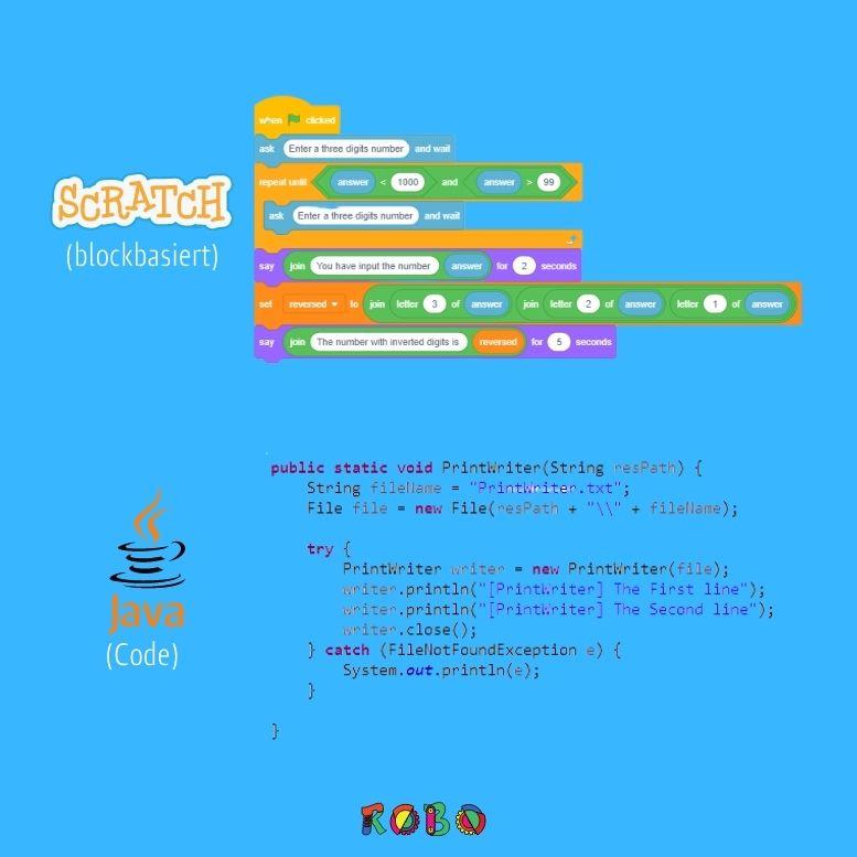 In der Fachsprache bezeichnet man das Programmieren mit Scratch auch als Building-Block-Programmierung.