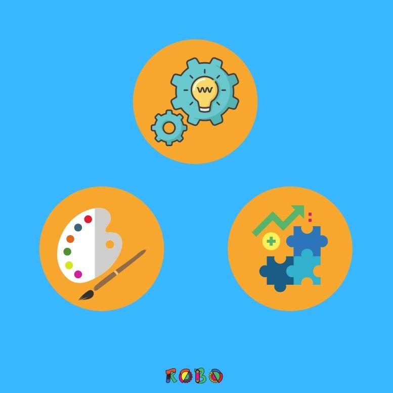 Abgesehen davon, dass die beiden Programmiersprachen ein super Einstieg für Kinder, in die Welt des Programmierens ist, stärken sie auch eine Vielzahl von zukunftsrelevanten Fähigkeiten: